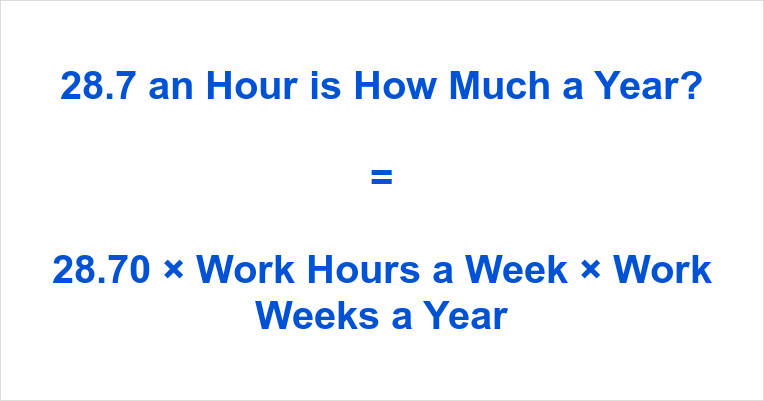 28.7 an Hour is how Much a Year