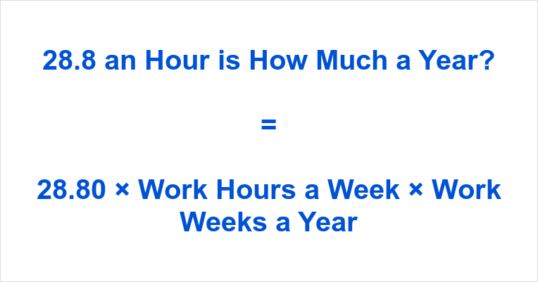 28.8 an Hour is how Much a Year