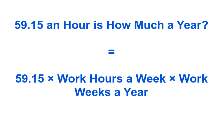 59.15 an Hour is how Much a Year